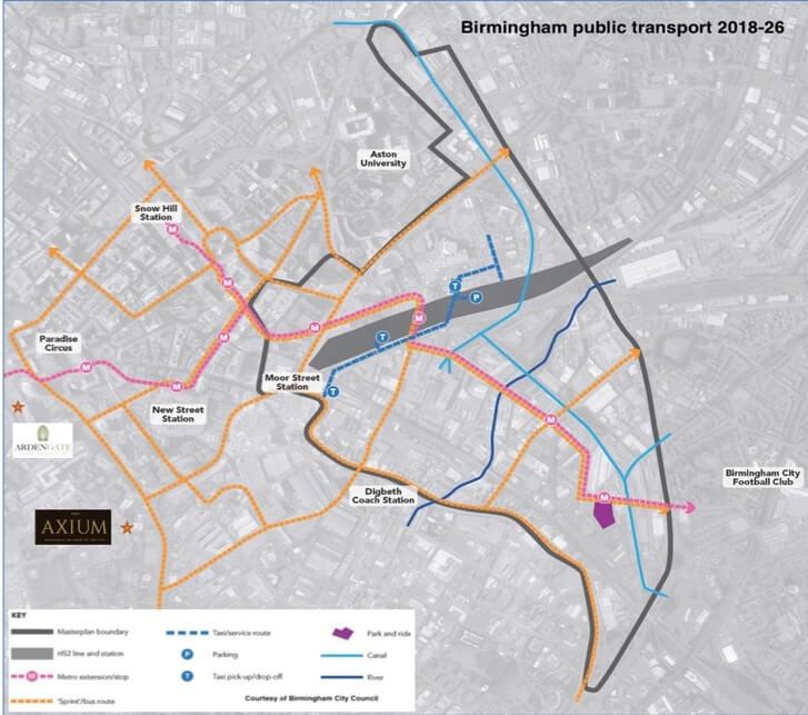 Living in Birmingham | Top Capital Group