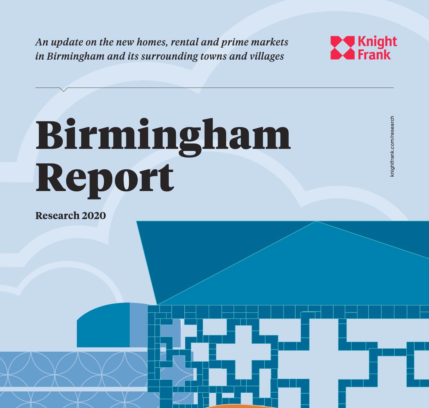 Birmingham Market Update - 2020